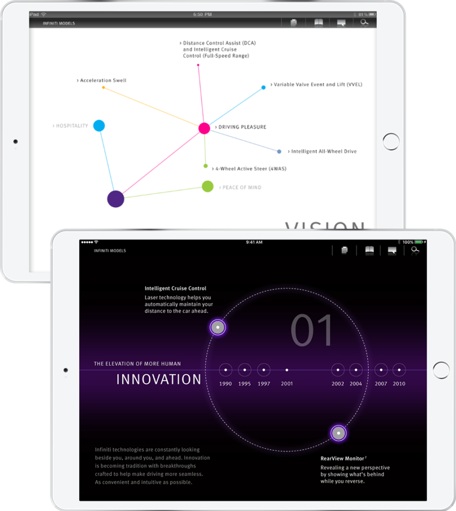 Interactive infographics on iPad invite customers to explore Infiniti's product line