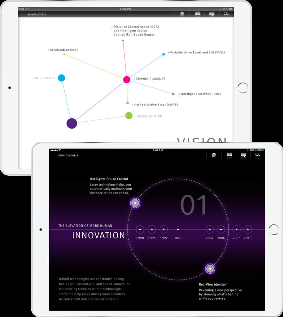 Interactive infographics on iPad invite customers to explore Infiniti's product line
