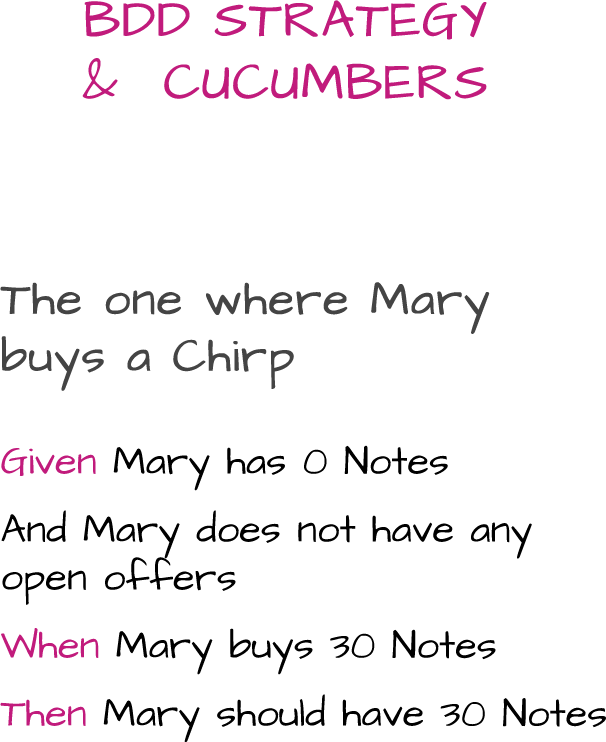 "BDD Strategy & Cucumbers example reads ""The one where Mary buys a chirp. Given Mary has 0 notes, and Mary does not have any open offers, when Mary buys 30 notes, then Mary should have 30 notes."""