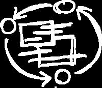 agile-bdd-sketch