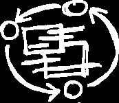 Iterative process of BDD in digital application development
